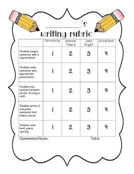 Writing Rubric
