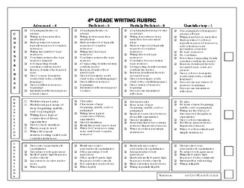Writing Rubric  - 4th Grade