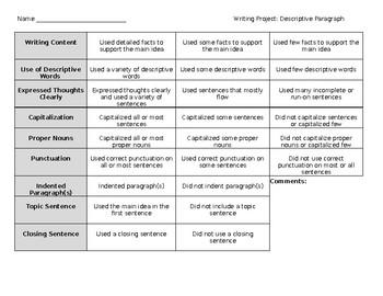 Writing Rubric - Descriptive Paragraph or Other (Editable)