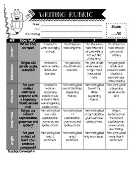 Writing Rubric (Elementary)