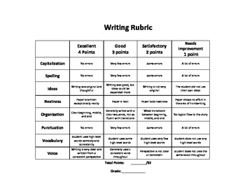 Writing Rubric Elementary upper grades