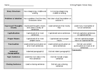Writing Rubric - Fiction Story or Mystery Story (Editable)
