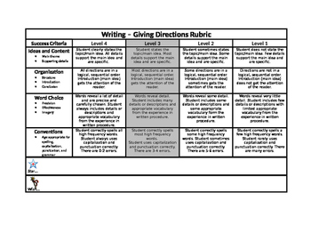 Rubric: Writing Giving Directions