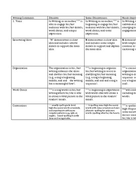 Writing Rubric Grade 1 and 2