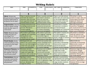 Writing Rubric Grade 3 4 5 6 7 8