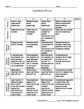 Writing Rubric: How To