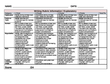 Writing Rubric Informative / Explanatory for Middle School