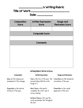 Writing Rubric Inspired by 6+1 Traits of Writing