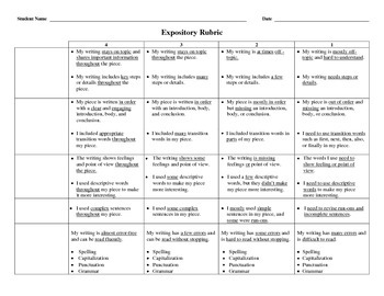 Writing Rubrics Lessons - Common Core Friendly!