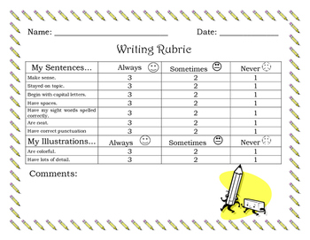 Writing Rubric K, 1, 2