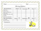 Writing Rubric K, 1, 2
