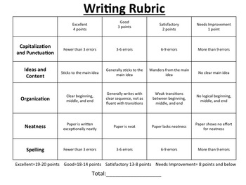 Writing Rubric Lower Grades