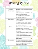 Writing Rubric Poster