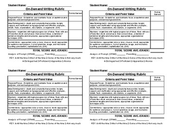 Writing Rubric Short Form