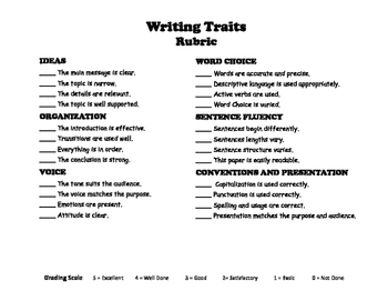 Writing Rubric and/or Student Checklist (Generic)
