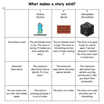 Writing Rubric - created by students