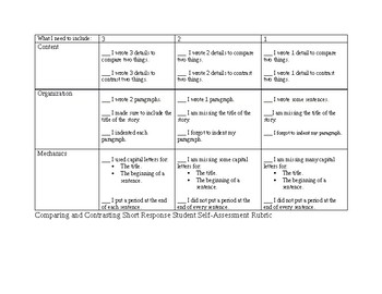 Writing Rubric for Compare and Contrast