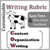 Writing Rubric (Customizable): Content/Organization/Writing