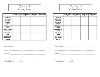 Writing Rubric for Content {Primary}