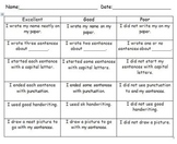 Writing Rubric for Early Elementary Students