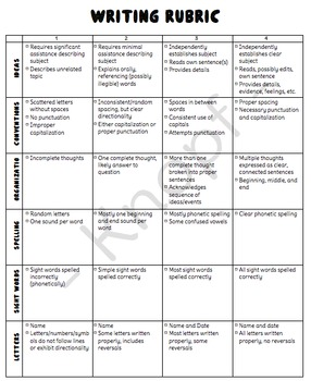 Writing Rubric for Early (PreK, K, 1) Writers