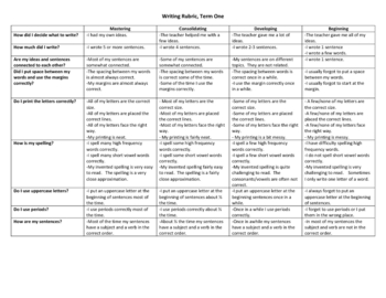 Writing Rubric for Grades 1-2