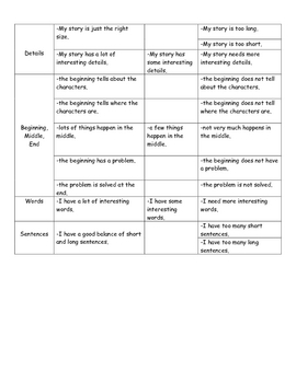 Writing Rubric for Kids to Use