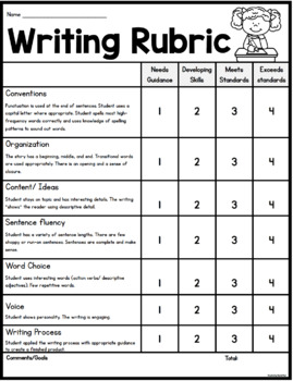 Rubric for writing a play