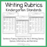 Kindergarten Writing Rubrics: Opinion, Informative, and Narrative