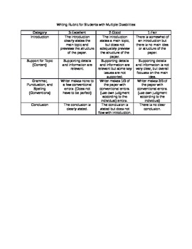 Writing Rubric for Students with Multiple Disabilities