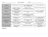 Writing Rubric for a Science Biography or Research Report (editable)