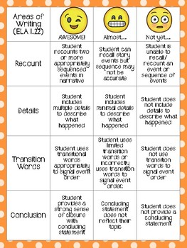 Writing Rubrics: 1st Grade ELA