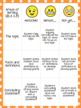 Writing Rubrics: 2nd Grade ELA