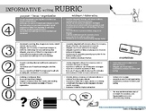 Writing Rubrics- Informational / Argumentative