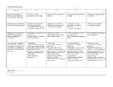 Writing Rubrics for Balanced Literacy Writer's Workshop Units