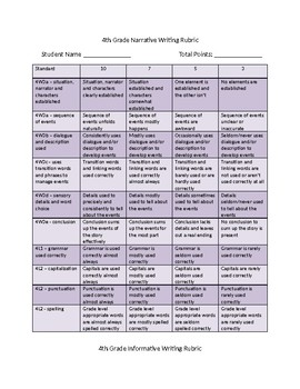 Common Core Writing Rubrics 4th grade