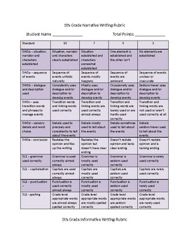 Writing Rubrics for Common Core Standards 5th grade