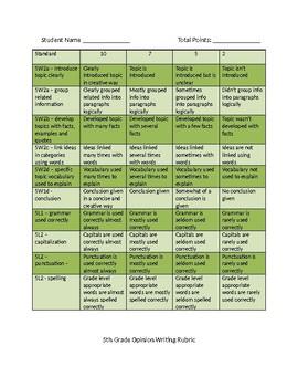 Common Core Writing Rubrics 5th grade