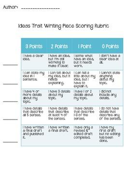 Writing Rubrics for Ideas Writing Trait & Work Samples