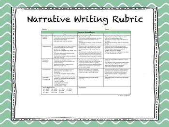 Writing Rubrics for Middle School BUNDLE