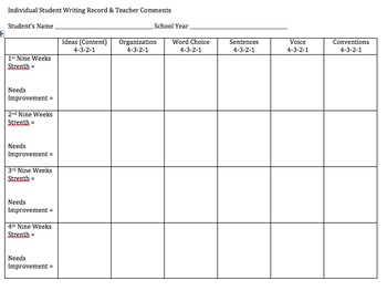 Writing Rubrics for Students and Teachers