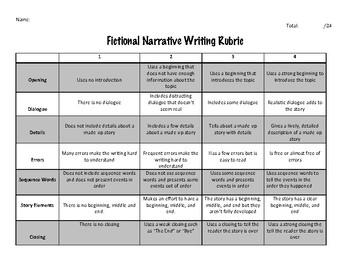 Writing Rubrics for the Whole Year