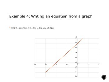 Writing Rules for Linear Functions