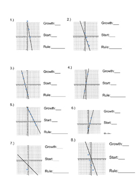 Writing Rules with Graphs