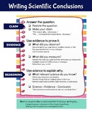 Writing Scientific Conclusions Poster