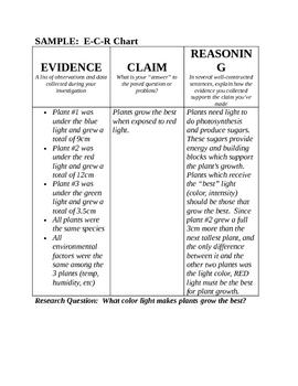 Writing Scientific Explanations