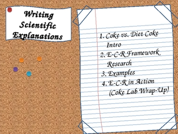 Writing Scientific Explanations Introduction