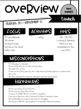 Writing Scope & Sequence w/Daily Activities and Calendar: 4th Grade