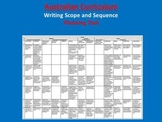 Writing Scope and Sequence - Australian Curriculum