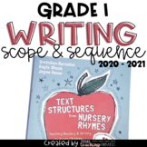 Writing Scope and Sequence First Grade